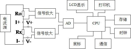 也称四线法测试技术,原理方框图见图 电流源输出恒定电流流过标准电阻