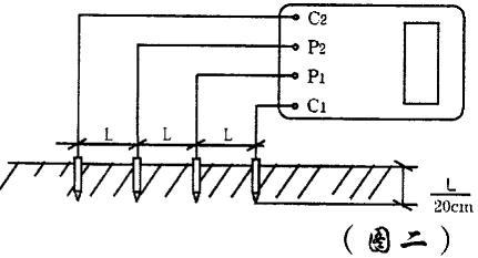 防雷数字接地电阻测试仪试验步骤